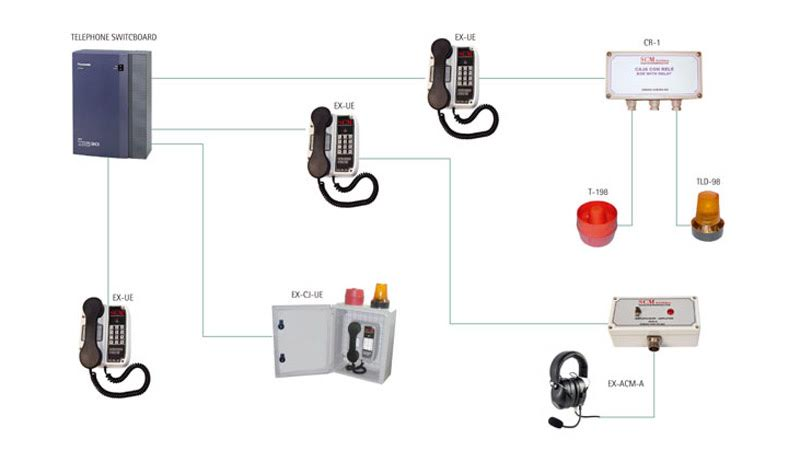 Automatic Telephone Systems